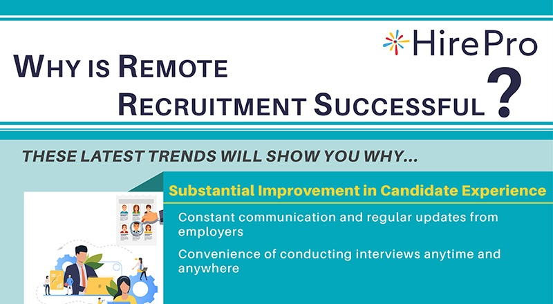 Remote-hiring-tops-modern-day-talent-acquisition-hirepro