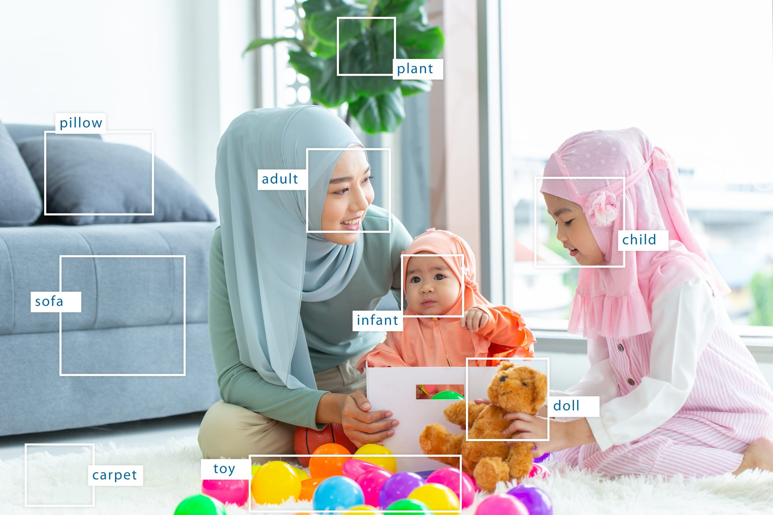 human people object identify machine learning image artificial intelligence artificial intelligence