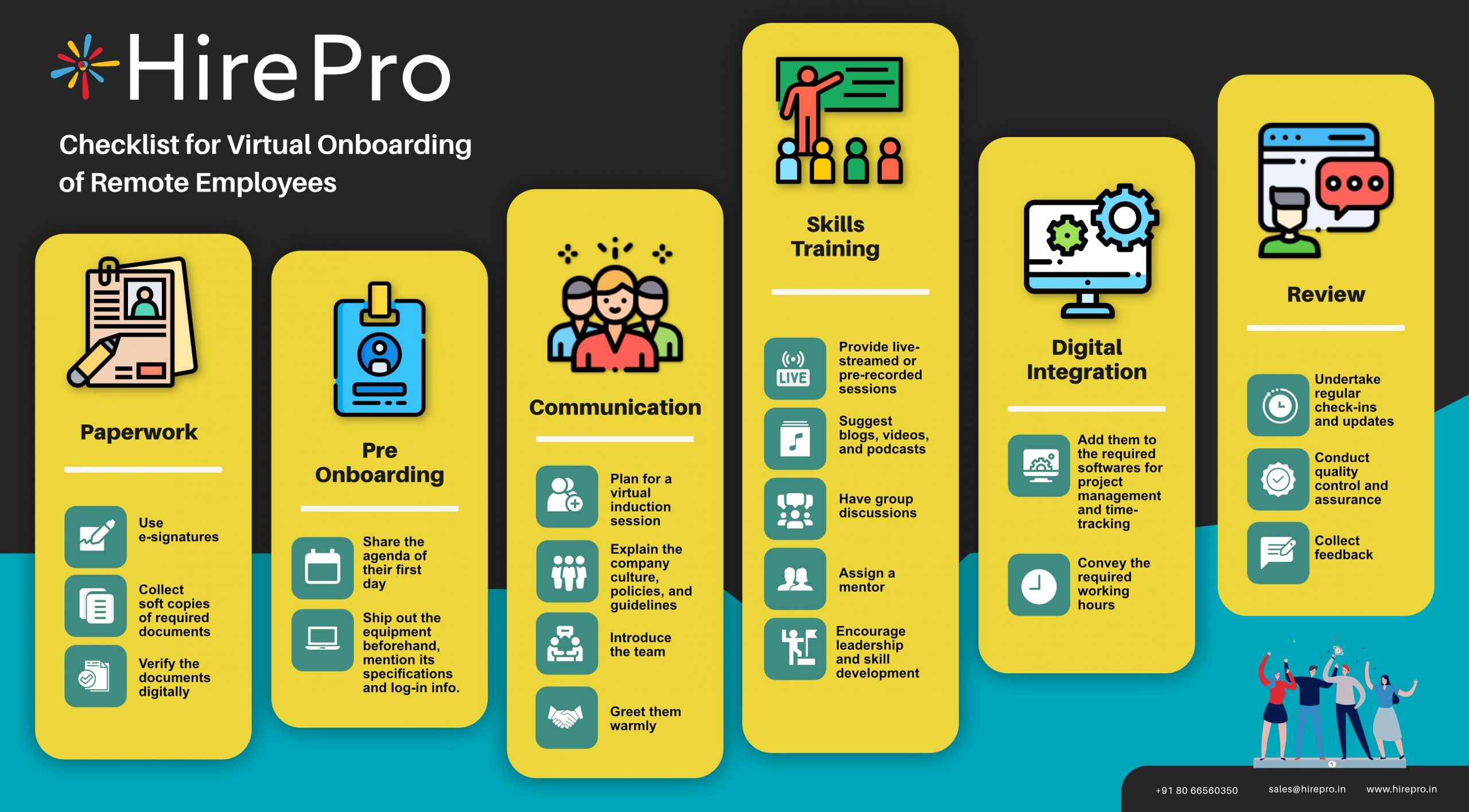 Checklist for Virtual Onboarding of Remote Employees