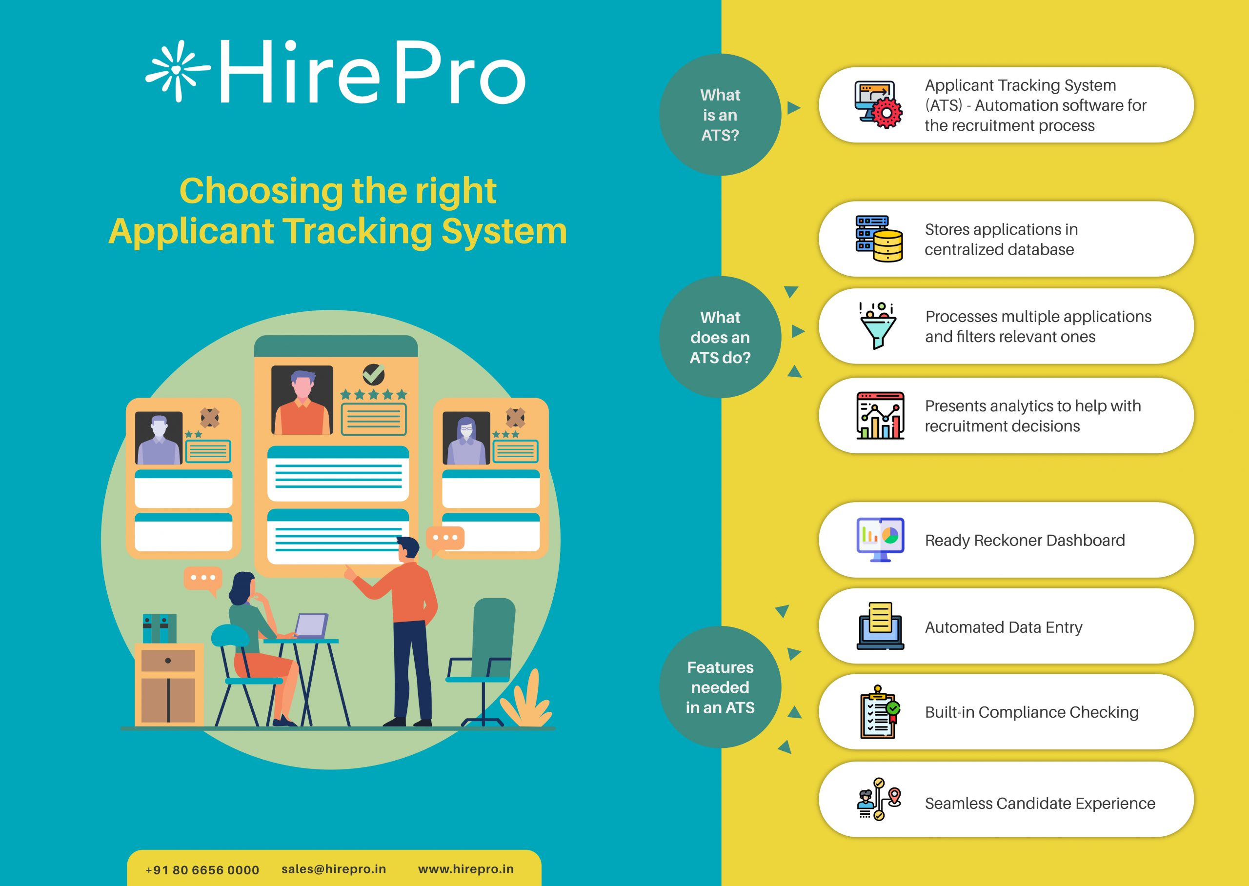 How to Choose The Right Applicant Tracking System