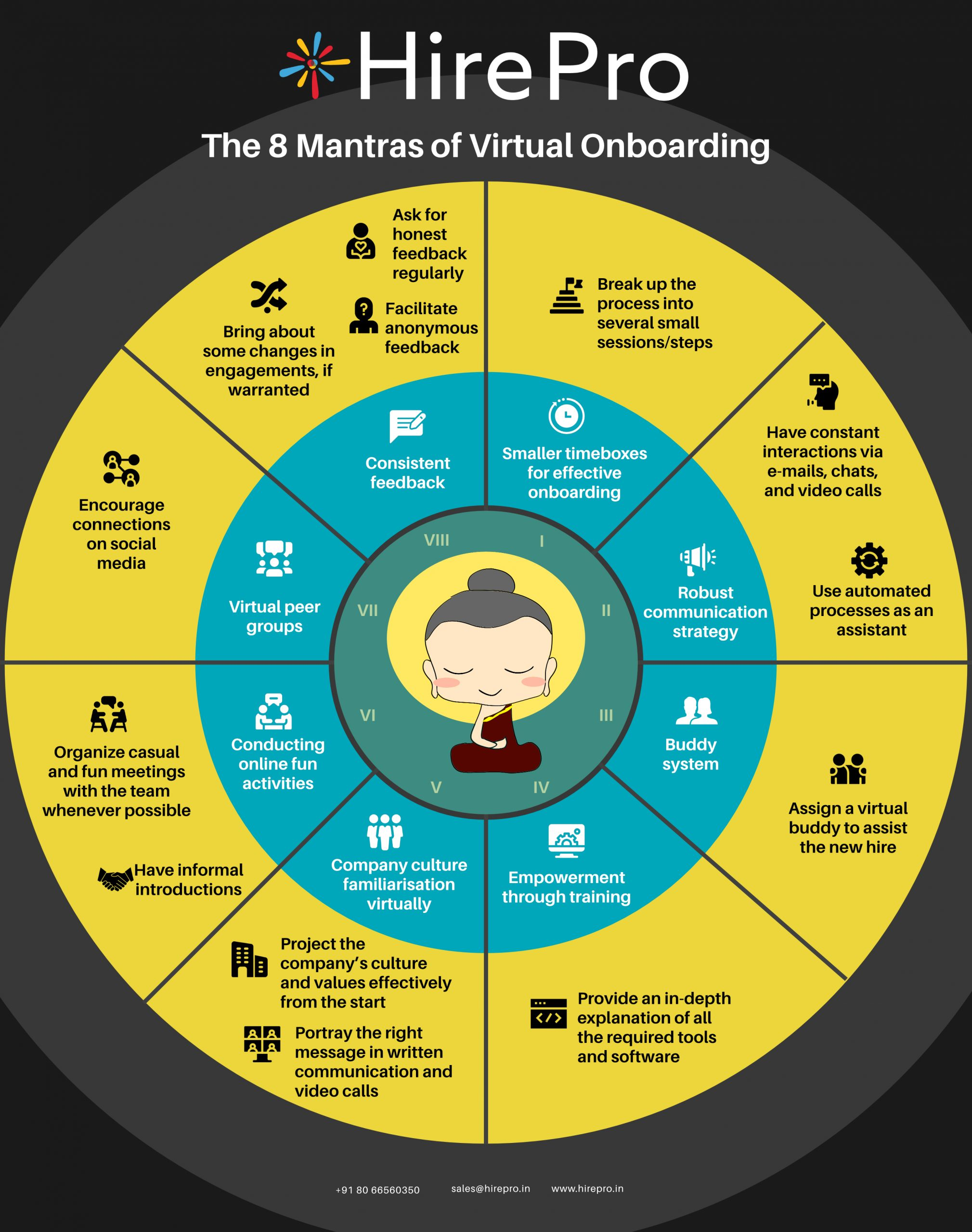 The 8 Mantras of Virtual Onboarding