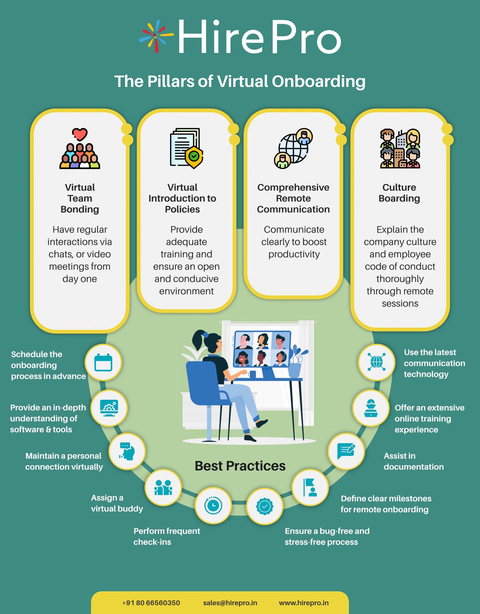 The Pillars of Virtual Onboarding