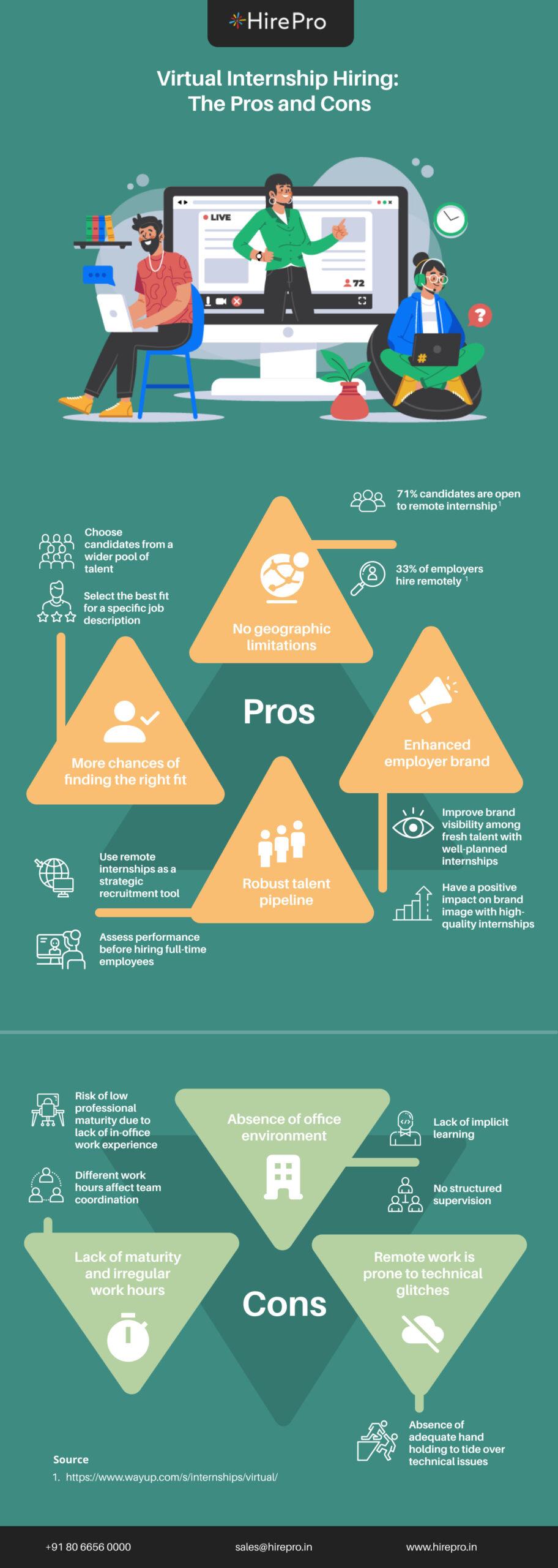 The Pros and Cons of Virtual Internship hiring