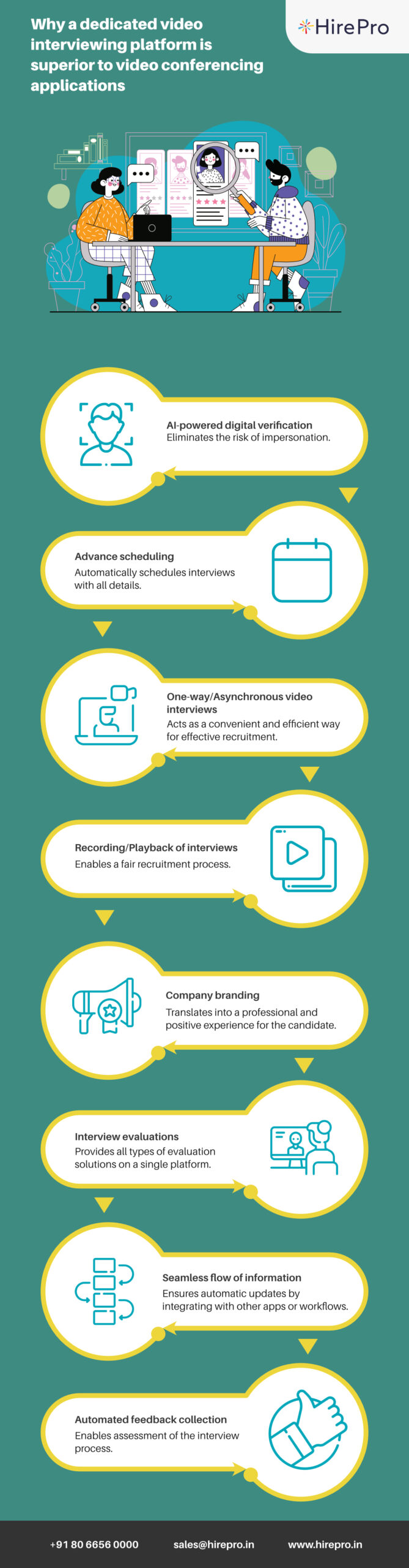 Why a dedicated video interviewing platform is superior to video conferencing applications